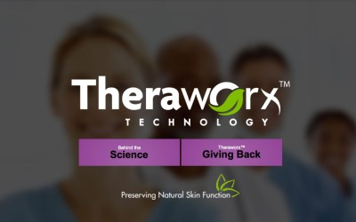 Theraworx